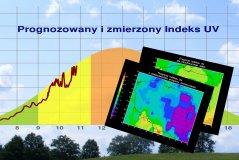 Prognoza oraz aktualny Indeks UV