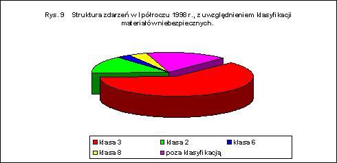 Rys-9 1998
